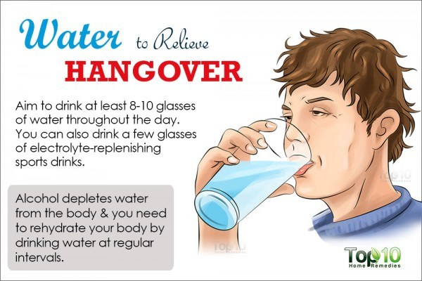 drink water to relieve hangover