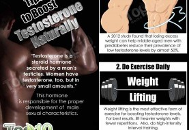 Top Tips to Boost Testosterone Naturally