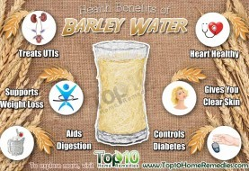 Top 10 Health Benefits of Barley Water