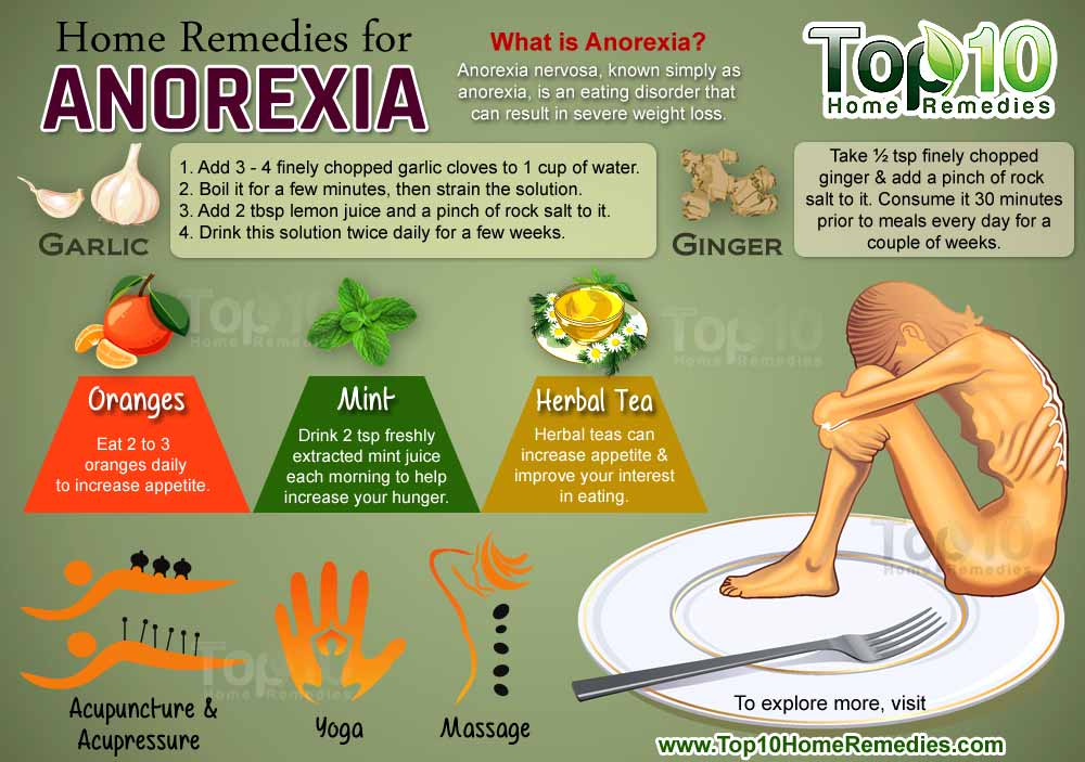 Anorexia - Home Remedies