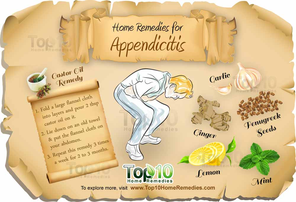 home remedies for appendicitis | top 10 home remedies, Cephalic Vein