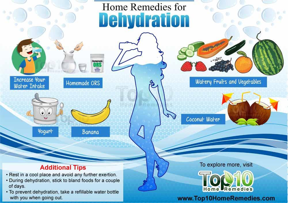 Oral Rehydration Salts Drug Information, Professional