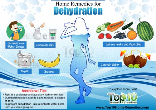 home remedies for dehyration