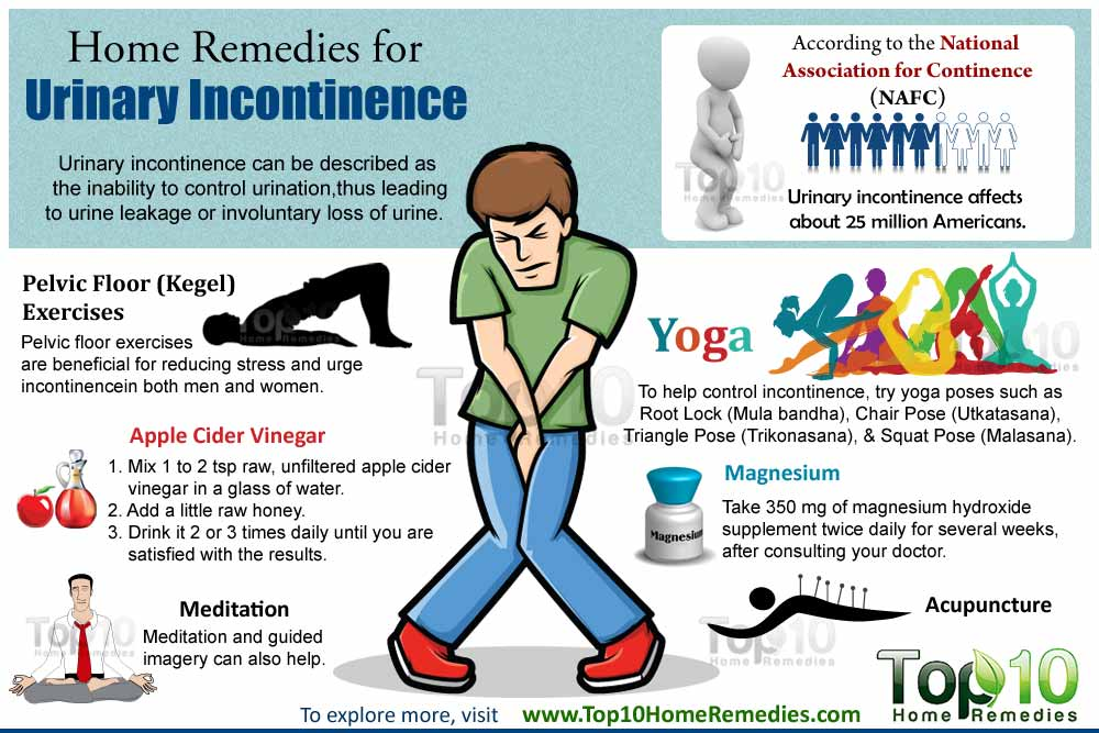 Natural Remedies For Male Incontinence