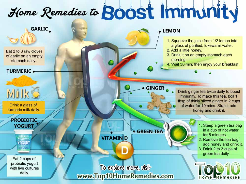 Anita S Health Blog Home Remedies To Boost Immunity