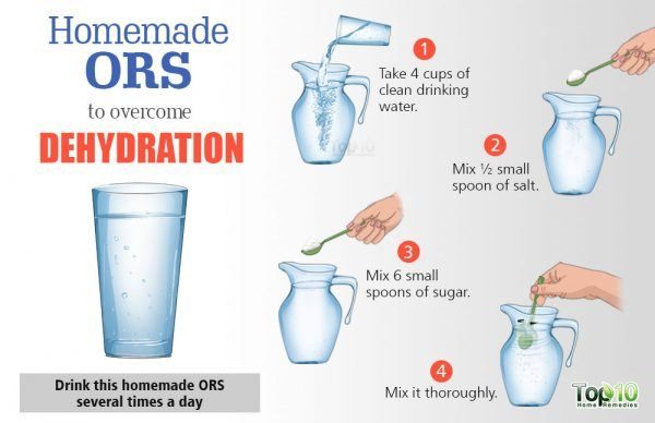 homemade ORS for dehydration