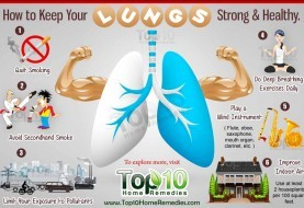 How to Keep Your Lungs Strong and Healthy