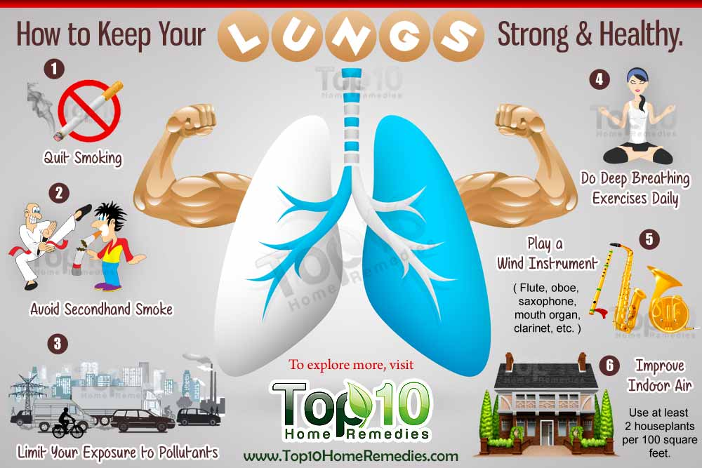 Image result for tips for healthy lungs