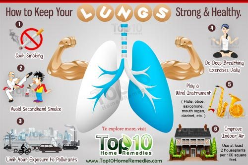 how to make lungs healthy and strong