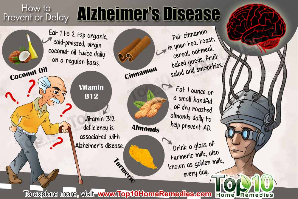 Improvable Alzheimer's Disease Symptoms – Signs at the Initial Stages
