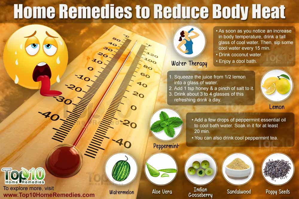 Home Remedies to Reduce Body Heat | Top 10 Home Remedies