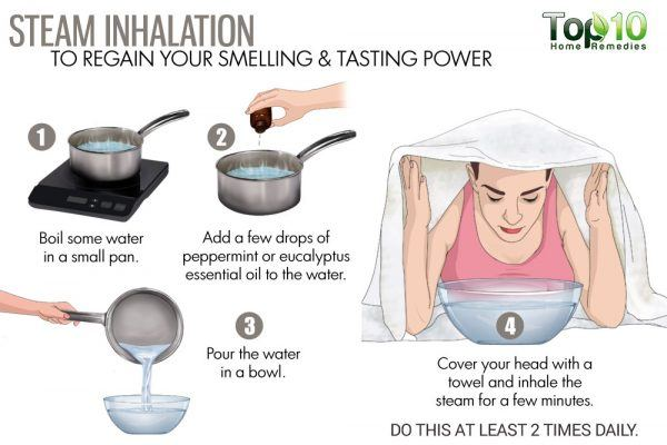 do steam inhalation