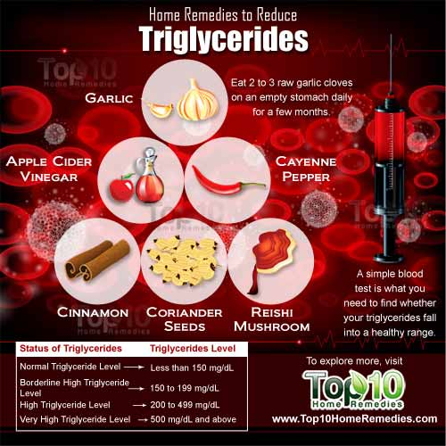 home remedies for triglycerides