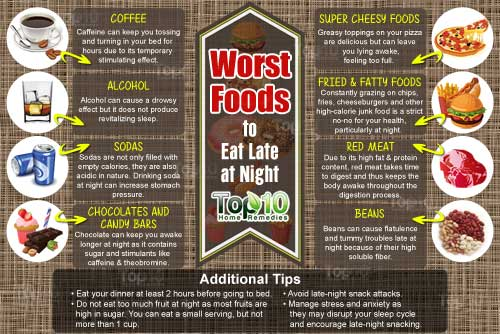 worst foods to eat at night