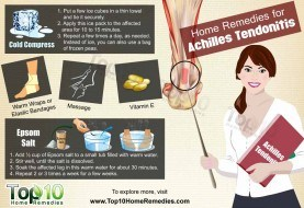 Home Remedies for Achilles Tendonitis