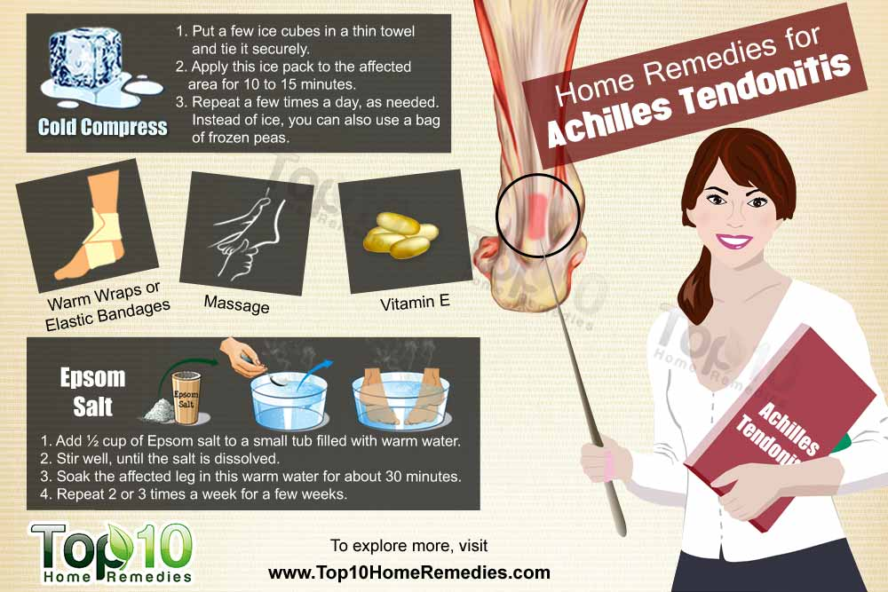 Home Remedies For Achilles Tendonitis Top 10 Home Remedies