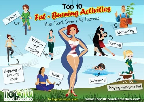 fat burning activites