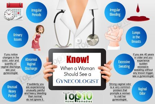 know when a a woman should see her gynecologist
