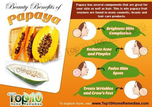 papaya beauty benefits