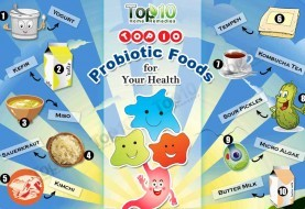 Top 10 Probiotic Foods for Your Health