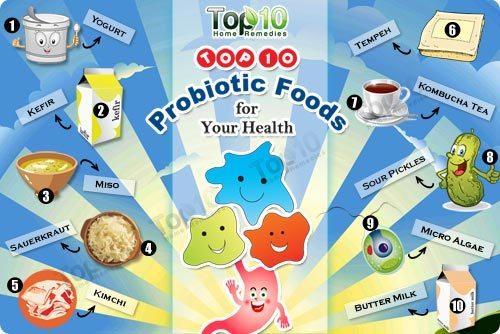 top 10 probiotic foods