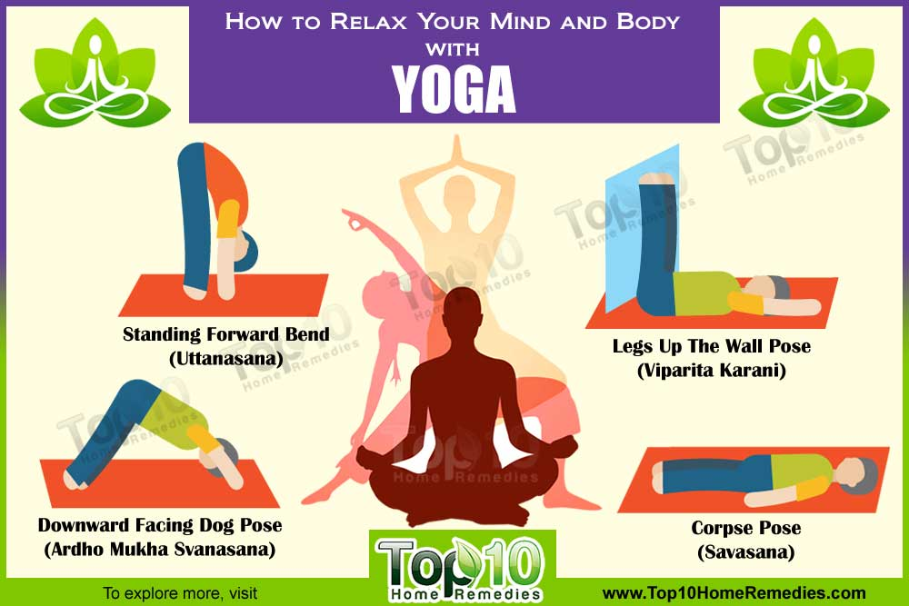 "mind body spirit meditation yoga and spirituality psychology essay ""yoga is the art work of awareness on the canvas of body, mind  , love, mind-body-spirit ,  , consciousness-raising, spirituality, yoga , ."