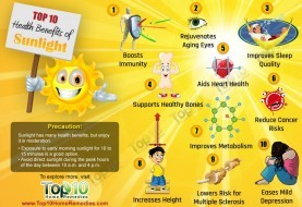 Top 10 Health Benefits of Sunlight