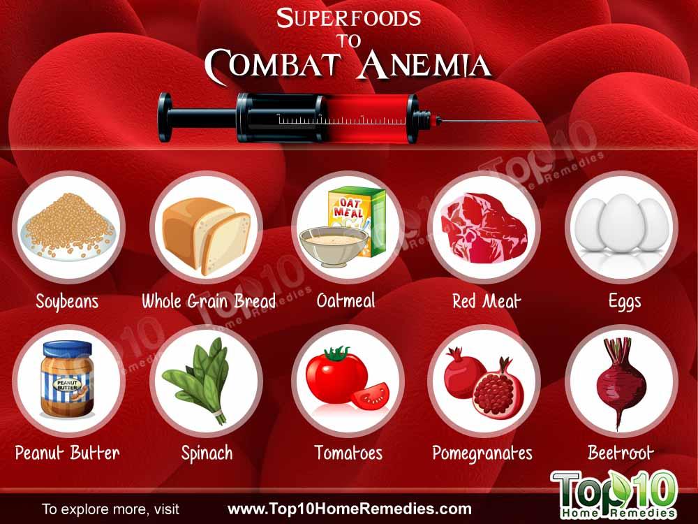 Best Fast Food For Anemia