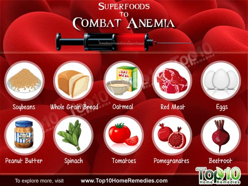 superfoods for anemia