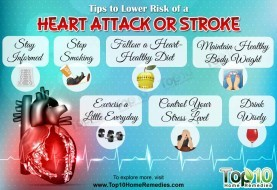 Top 10 Tips to Lower Risk of a Heart Attack or Stroke