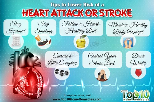 tips to lower risk of heart attack