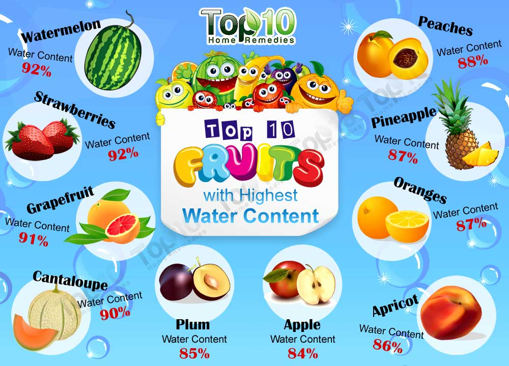 water with fruit fruit or vegetable