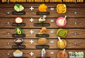 DIY 2-Ingredient Face Masks for Glowing, Flawless Skin (Part 1)