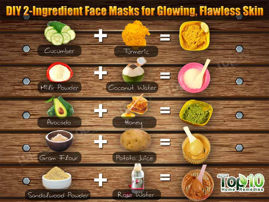 Here are the first 5 of the top 10 DIY 2-ingredient face masks for flawless skin.
