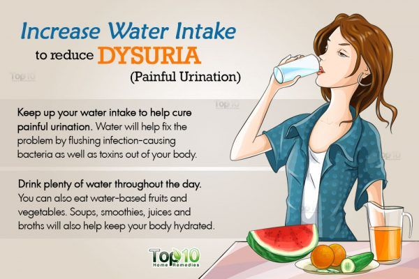 drink water to help relieve dysuria