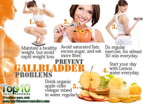 how to prevent Gall Bladder problems