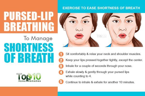 pursed lip breathing to reduce shortness of breath