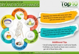 Home Remedies for Dry and Rough Hands