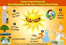 How to Prevent Heatstroke