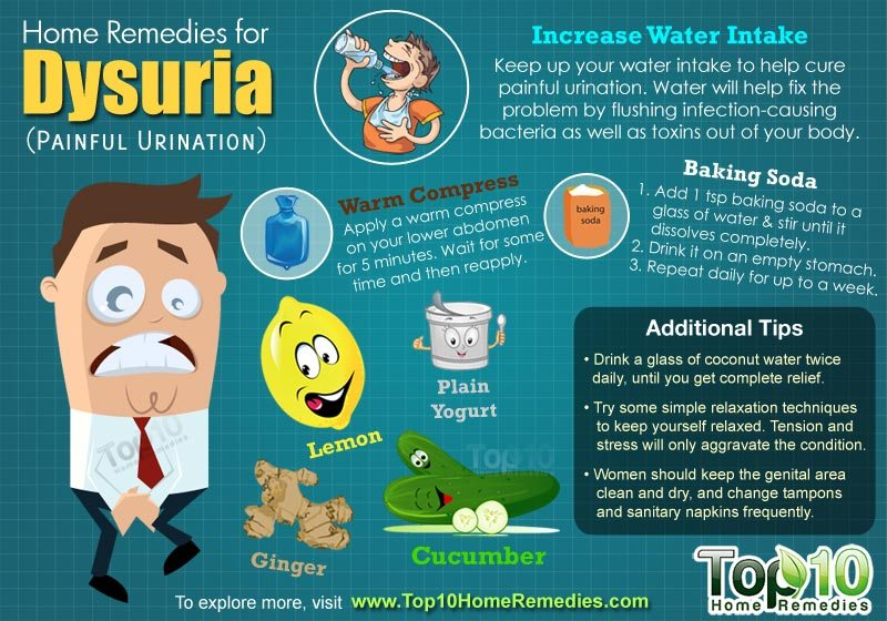 Natural Remedies For Painful Urination