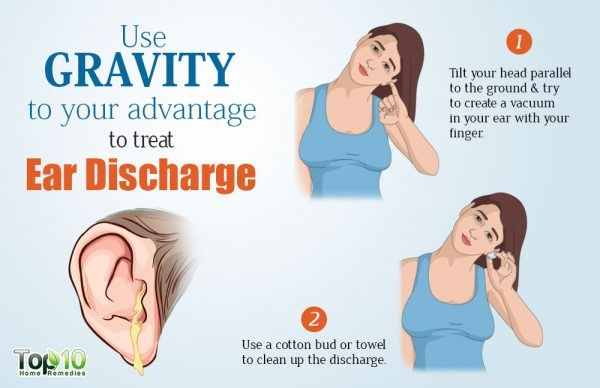 use gravity to help clear ear discharge