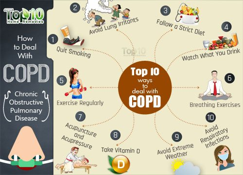 how-to-deal-with-copd-500