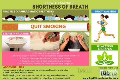 manage shortness of breath