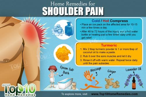 home remedies for shoulder pain
