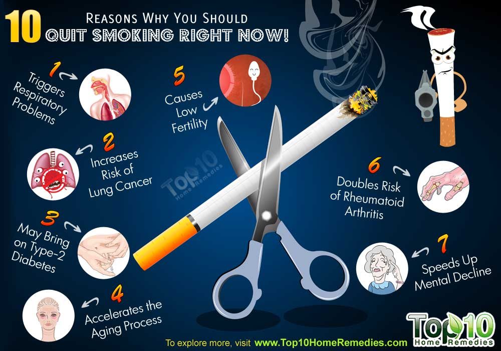 10 Reasons Why You Should Quit Smoking Right Now! | Top 10 ...
