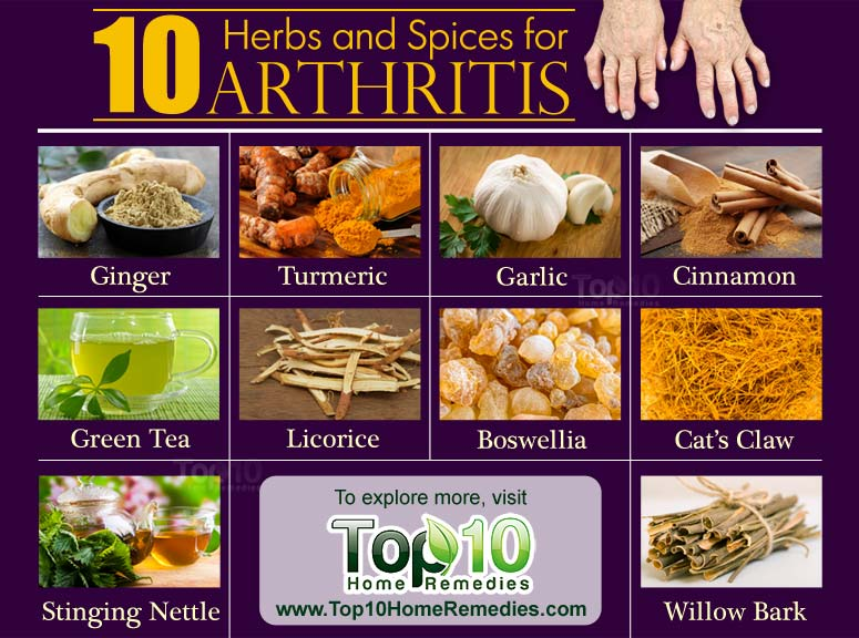 Top 10 Herbs And Spices For Arthritis Top 10 Home Remedies