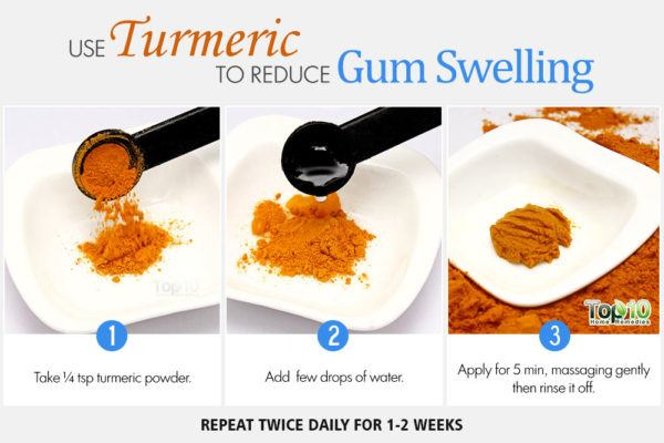 turmeric for gum swelling
