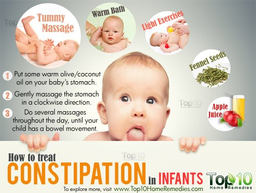 Home Remedies For Treating Constipation In Infants