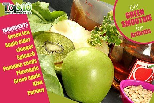 arthritis smoothie