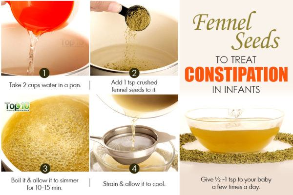 fennel tes for constipation in infants